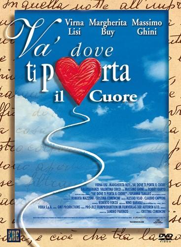 Va' dove ti porta il cuore (1996)
